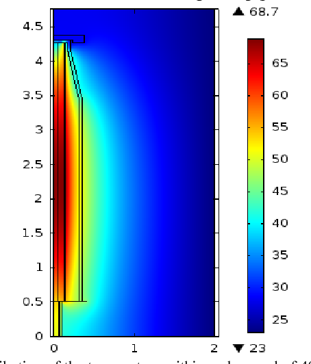 Electro thermal analysis of naturally cooled extra high voltage figure 4 keyboard keysfo Image collections