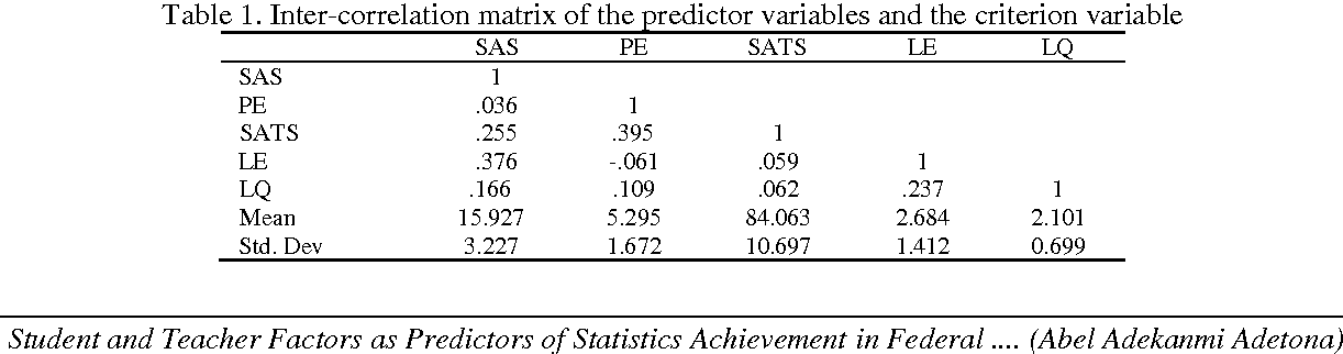 Student And Teacher Factors As Predictors Of Statistics Achievement