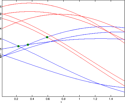 Figure 2 for Flexible sampling of discrete data correlations without the marginal distributions
