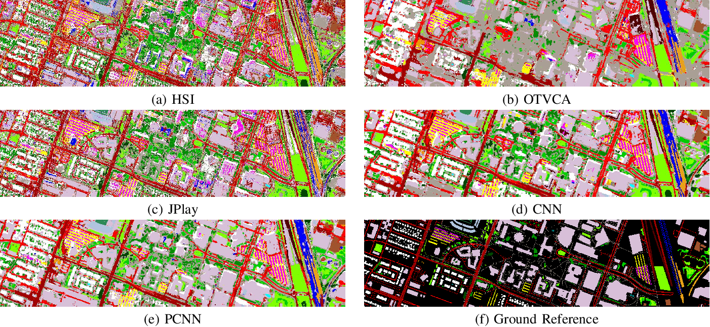 Figure 4 for Feature Extraction for Hyperspectral Imagery: The Evolution from Shallow to Deep