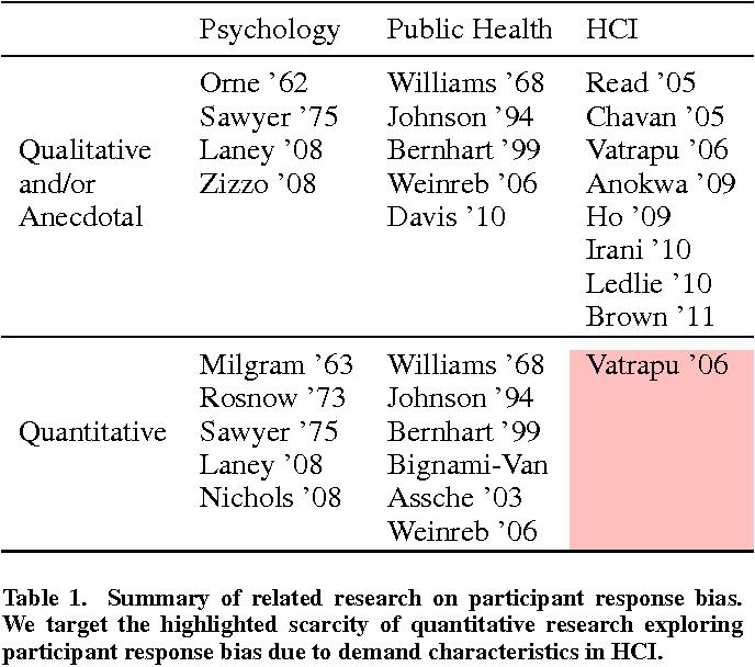 Qualitative And Quantitative Research Characteristics