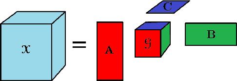 Figure 1 for Generalized Higher-Order Tensor Decomposition via Parallel ADMM