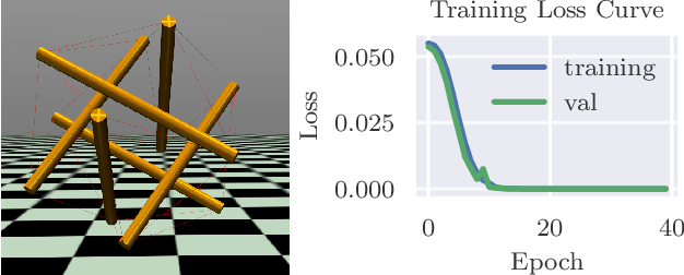 Figure 1 for An End-to-End Differentiable but Explainable Physics Engine for Tensegrity Robots: Modeling and Control