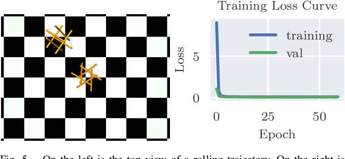 Figure 4 for An End-to-End Differentiable but Explainable Physics Engine for Tensegrity Robots: Modeling and Control