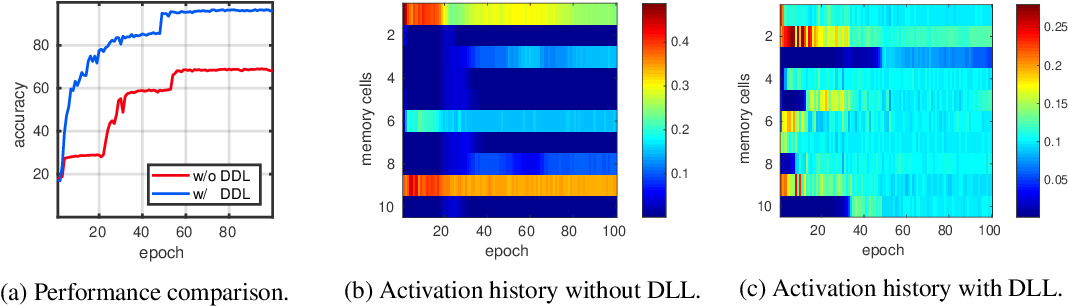 Figure 3 for Towards Traversing the Continuous Spectrum of Image Retrieval