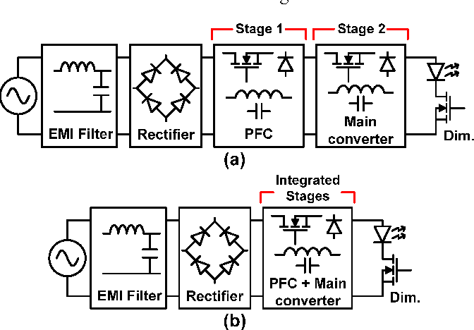 Figure 1 from Off-line flyback LED driver with PWM dimming and power
