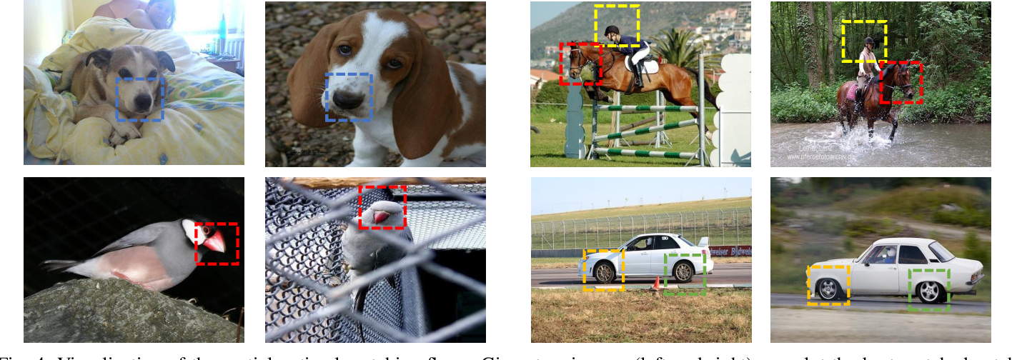 Figure 4 for Few-shot Segmentation with Optimal Transport Matching and Message Flow