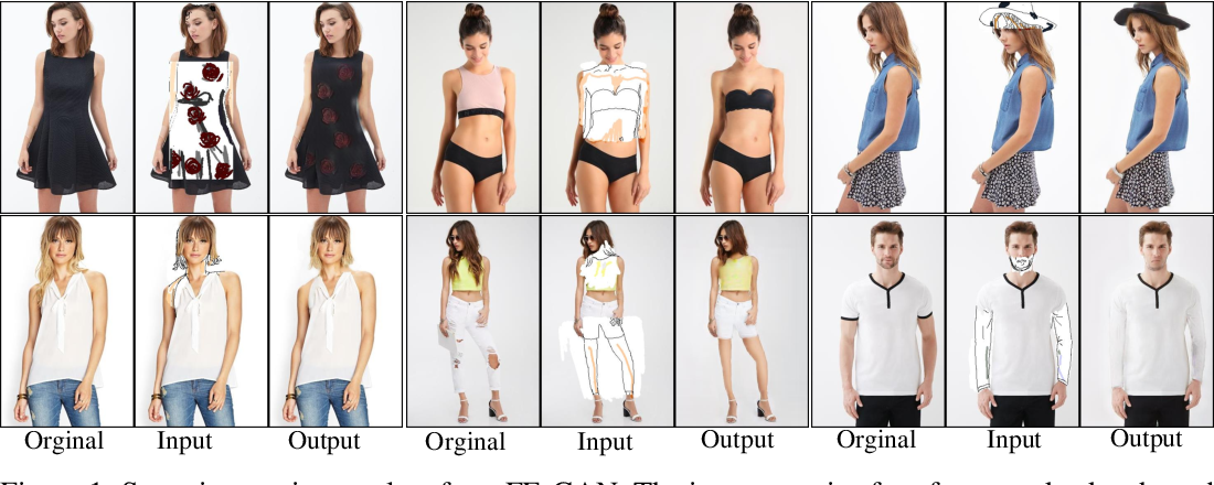 Figure 1 for Fashion Editing with Multi-scale Attention Normalization