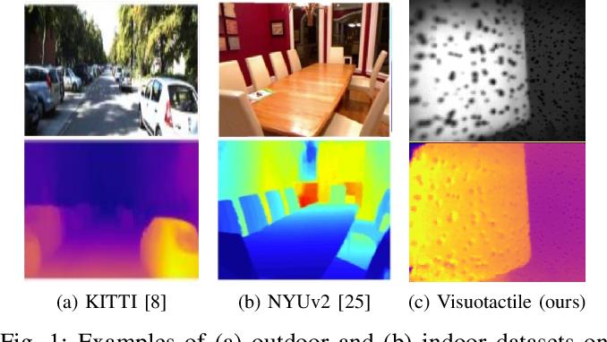 Figure 1 for Monocular Depth Estimation for Soft Visuotactile Sensors