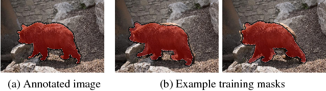 Figure 3 for Learning Video Object Segmentation from Static Images