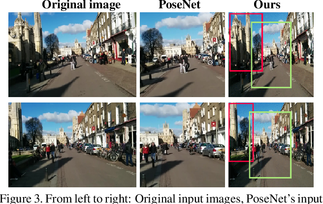 Figure 4 for How to improve CNN-based 6-DoF camera pose estimation