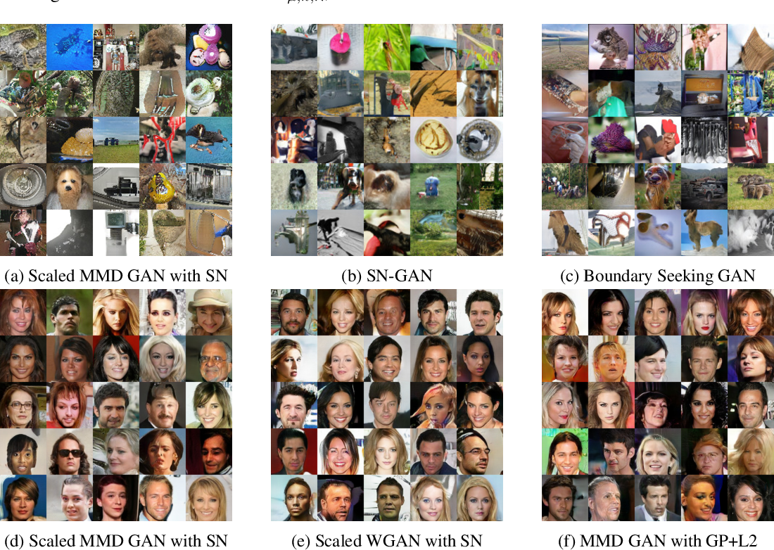 Figure 4 for On gradient regularizers for MMD GANs