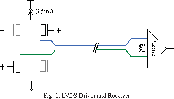 Figure 1 from LVDS driver design for high speed serial link