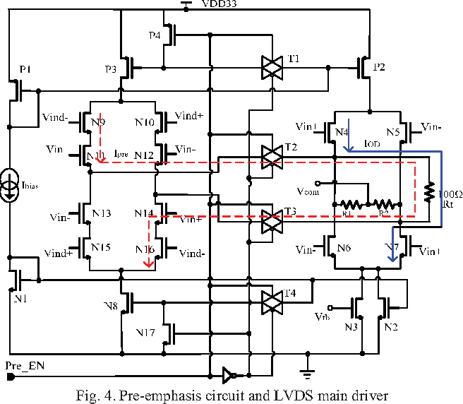figure 4 from lvds driver design for high speed serial link in 0 13um cmos technology