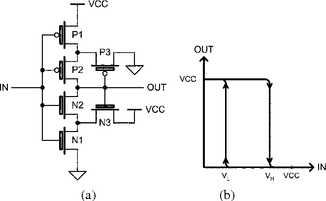 cmos schmitt trigger circuit with controllable hysteresis