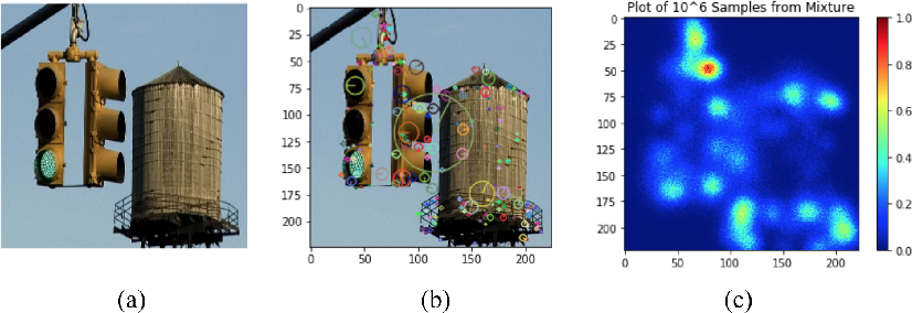 Figure 3 for Feature-Guided Black-Box Safety Testing of Deep Neural Networks