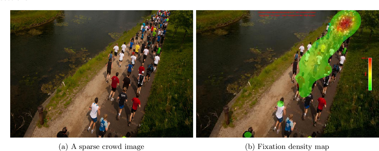 Figure 1 for A Study of Human Gaze Behavior During Visual Crowd Counting