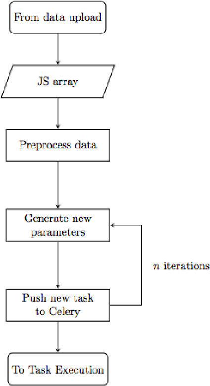Figure 3 from A Framework for Distributed Deep Learning Layer Design