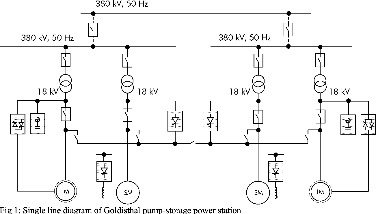 Analysis Of A 300 Mw Variable Speed Drive For Pump Storage Plant Power Line Diagram Applications Semantic Scholar