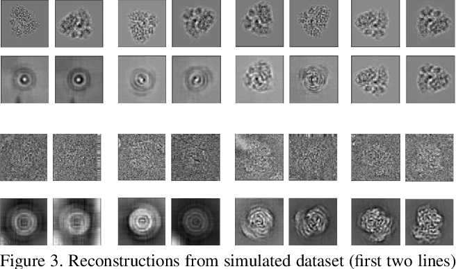 Figure 4 for Estimation of Orientation and Camera Parameters from Cryo-Electron Microscopy Images with Variational Autoencoders and Generative Adversarial Networks