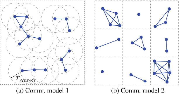 Figure 1 for Target Assignment in Robotic Networks: Distance Optimality Guarantees and Hierarchical Strategies