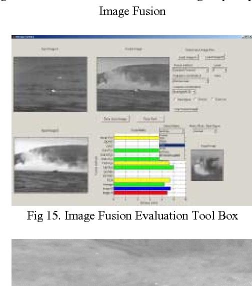 Fig 15. Image Fusion Evaluation Tool Box
