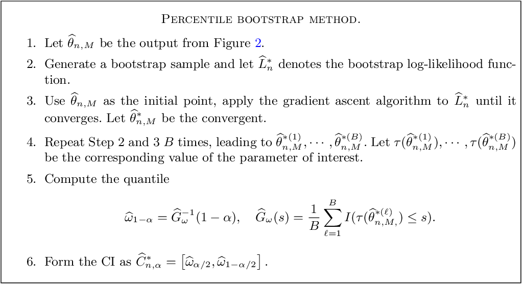 Figure 4 for Statistical Inference with Local Optima