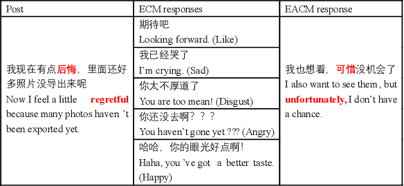 Figure 1 for Emotion-aware Chat Machine: Automatic Emotional Response Generation for Human-like Emotional Interaction