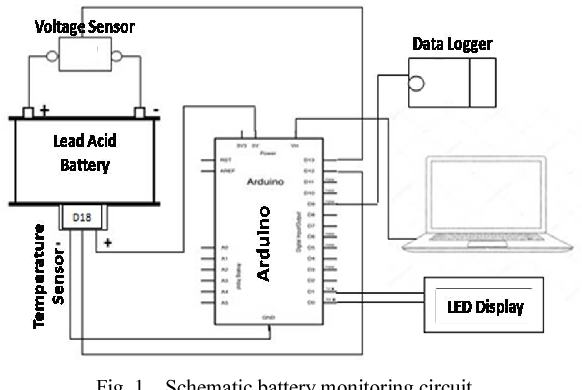 Figure 1 from State of Charge Monitoring System of Electric Vehicle