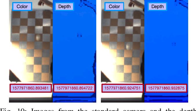 Figure 2 for A Dataset for Evaluating Multi-spectral Motion Estimation Methods