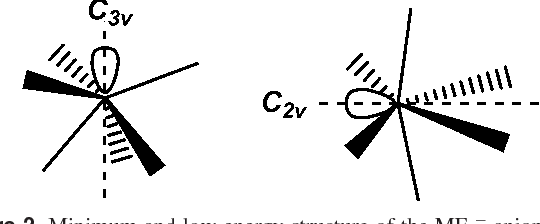 minimum and low-energy structure of the mf6- anions with a