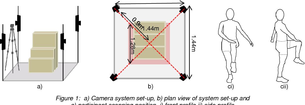 PDF] Kinanthropometry Applications of Depth Camera Based 3D Scanning