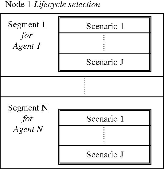 Figure 6 10 from Chapter 6 System Architecture 6 1