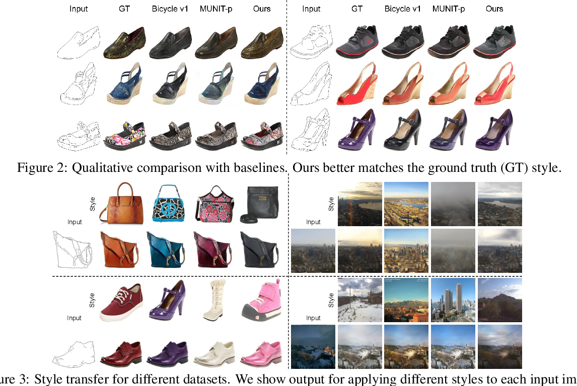 Figure 3 for StEP: Style-based Encoder Pre-training for Multi-modal Image Synthesis