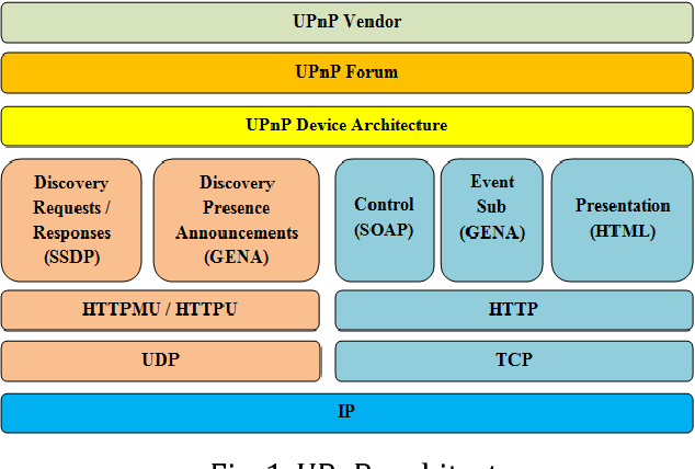PDF] Discovery and Identification of an Application for Inter