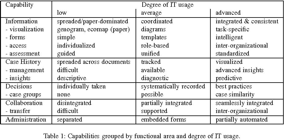 Beautiful Genogram And Ecomap Template Image - Resume Ideas ...