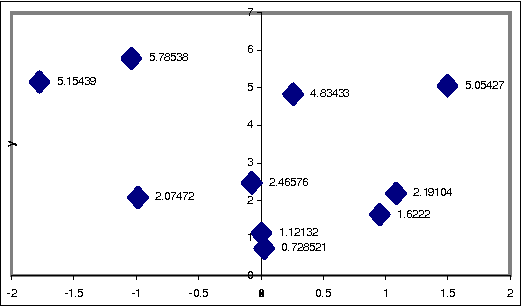 Figure 4 for Performance Enhancement of Distributed Quasi Steady-State Genetic Algorithm