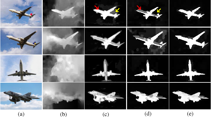 Figure 2 for Co-saliency Detection for RGBD Images Based on Multi-constraint Feature Matching and Cross Label Propagation