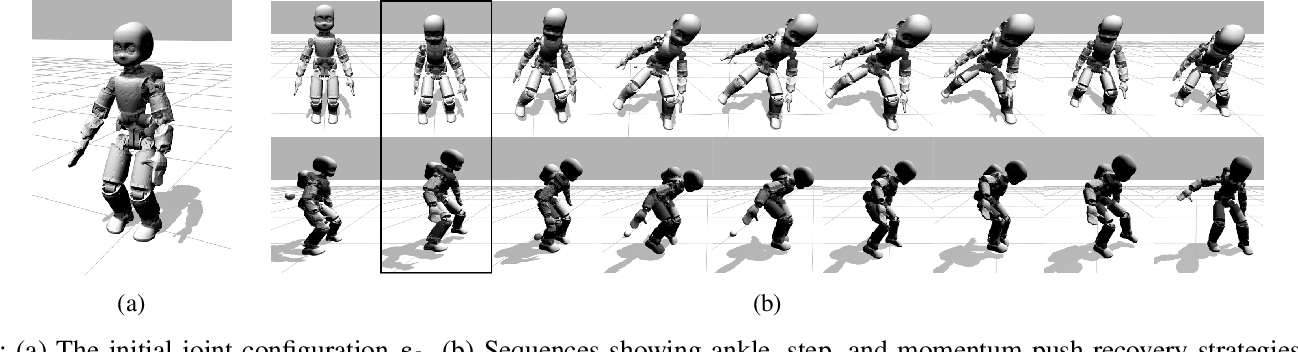 Figure 4 for On the Emergence of Whole-body Strategies from Humanoid Robot Push-recovery Learning