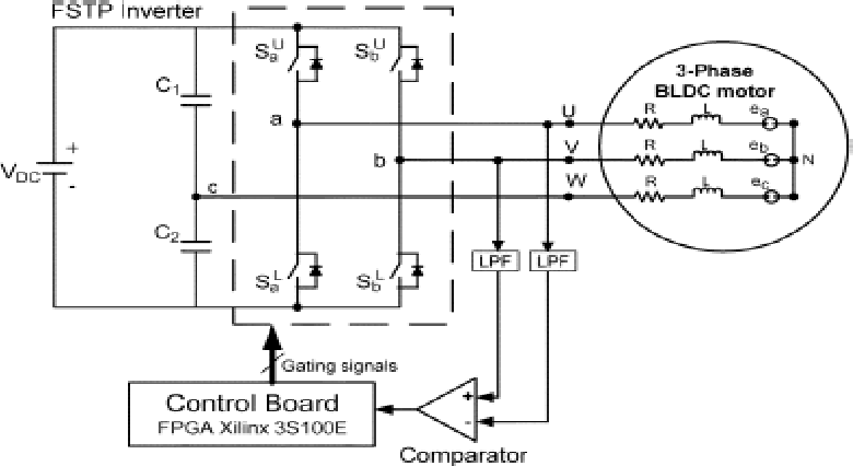 Figure 2 from Labview Based Indirect Position Control of Four Switch