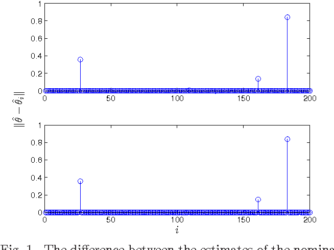 Figure 1 for Scalable Anomaly Detection in Large Homogenous Populations