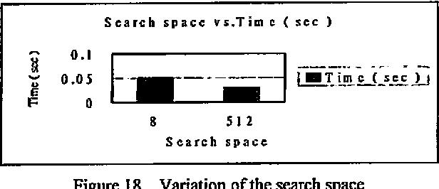 figure 18