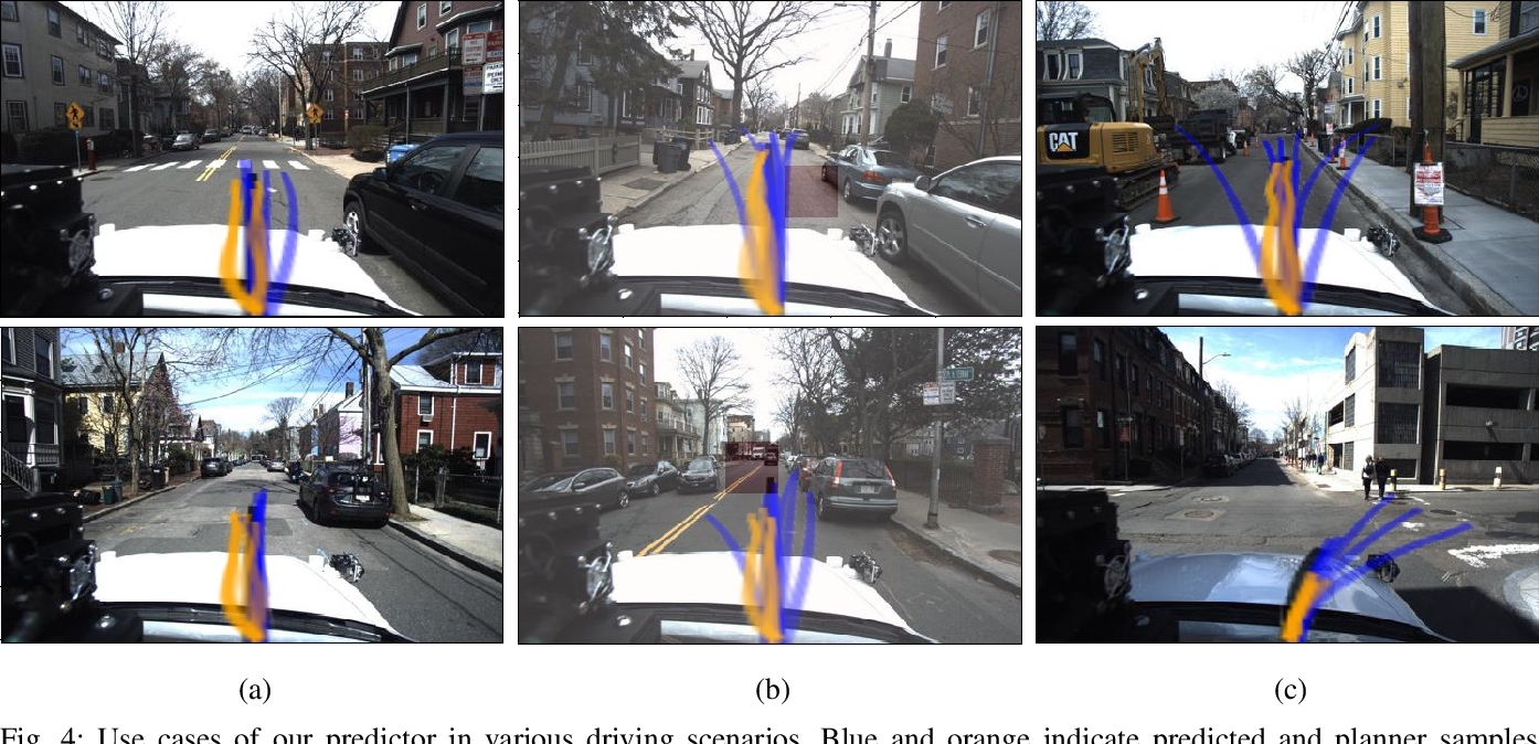 Figure 4 for CARPAL: Confidence-Aware Intent Recognition for Parallel Autonomy