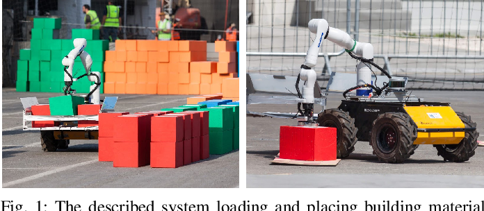 Figure 1 for Mobile Manipulator for Autonomous Localization, Grasping and Precise Placement of Construction Material in a Semi-structured Environment