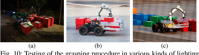 Figure 2 for Mobile Manipulator for Autonomous Localization, Grasping and Precise Placement of Construction Material in a Semi-structured Environment
