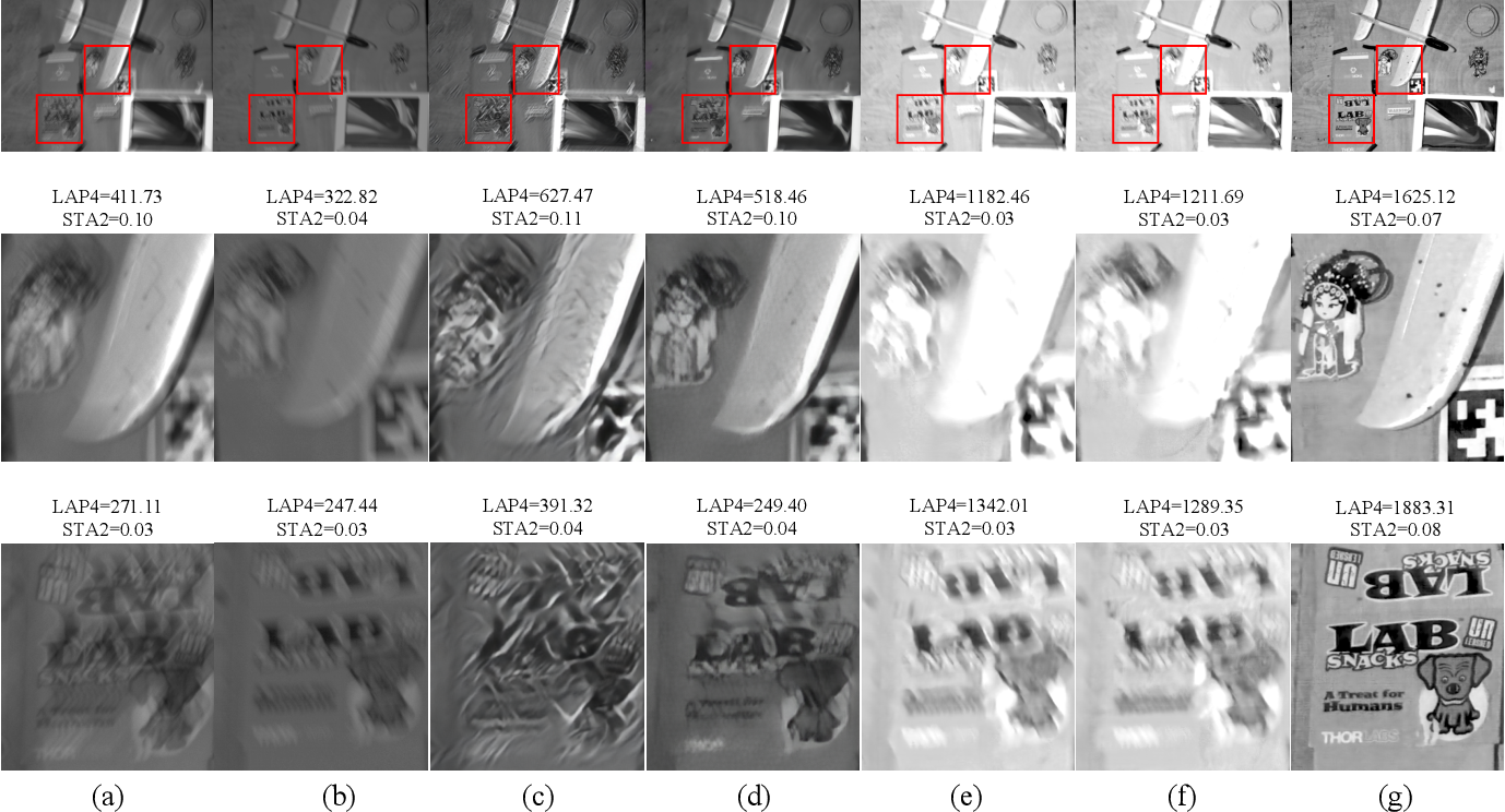 Figure 1 for Digital Gimbal: End-to-end Deep Image Stabilization with Learnable Exposure Times