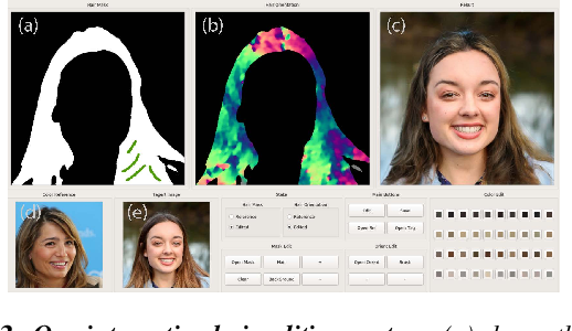 Figure 2 for MichiGAN: Multi-Input-Conditioned Hair Image Generation for Portrait Editing