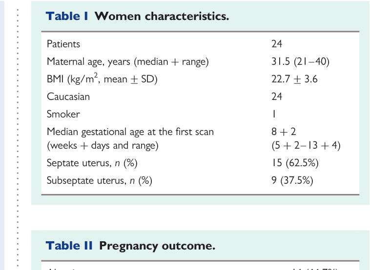 The Pregnancy Outcome In Women With Incidental Diagnosis Of Septate