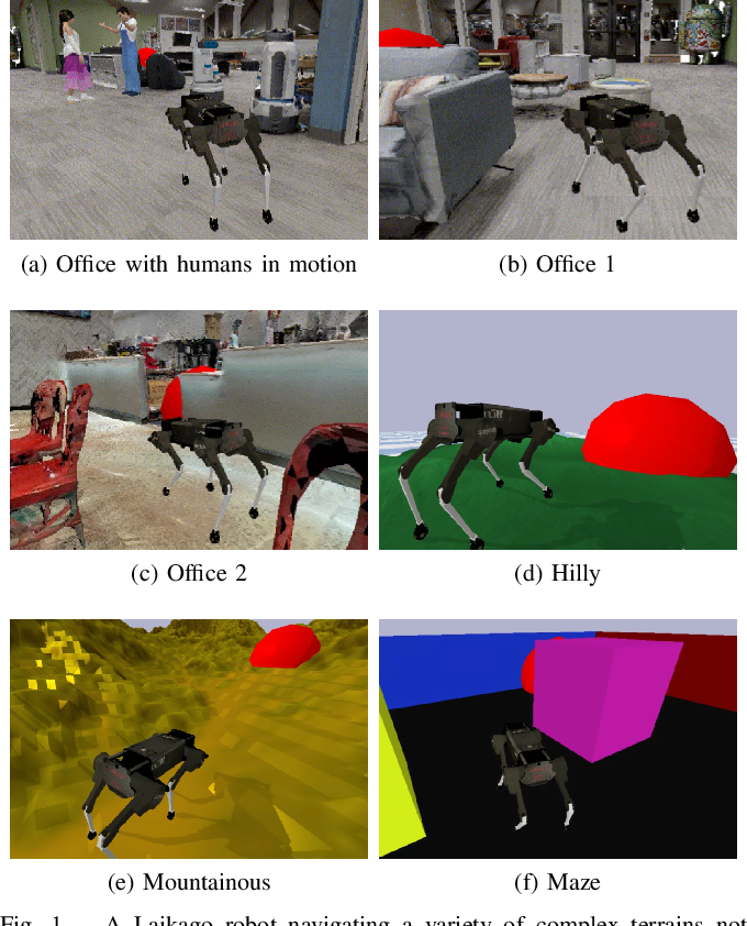Figure 1 for Zero-Shot Terrain Generalization for Visual Locomotion Policies