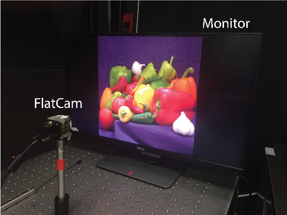 Figure 2 for FlatNet: Towards Photorealistic Scene Reconstruction from Lensless Measurements